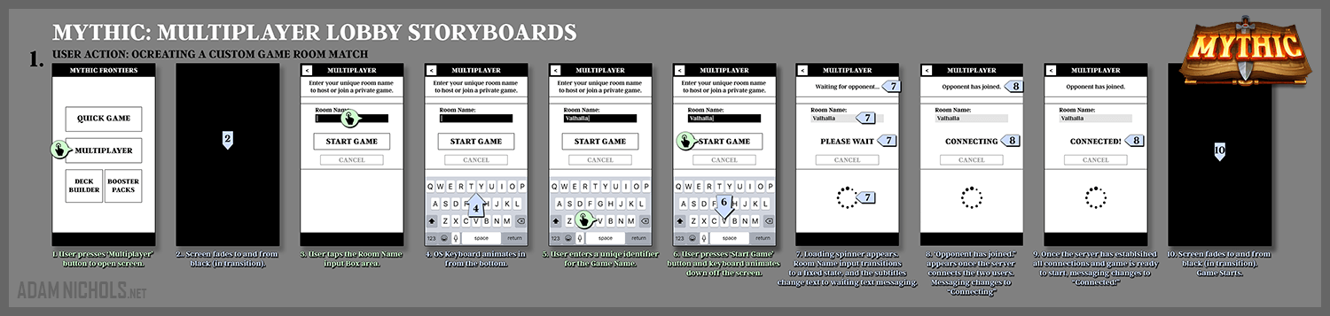 Multiplayer: UX Storyboard